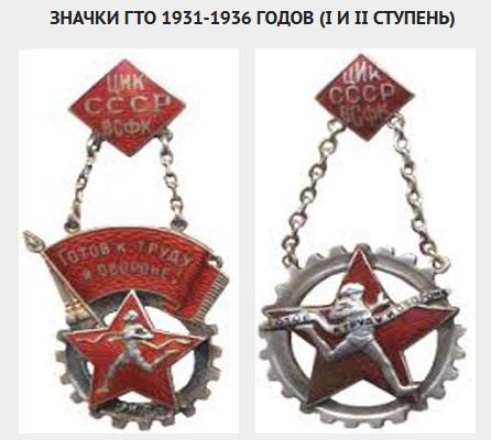 Значок ГТО СССР