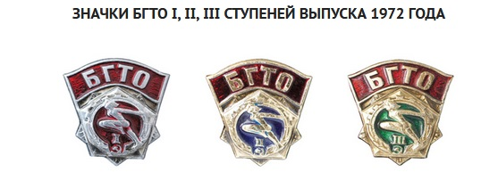 Значки ГТО 1972 года